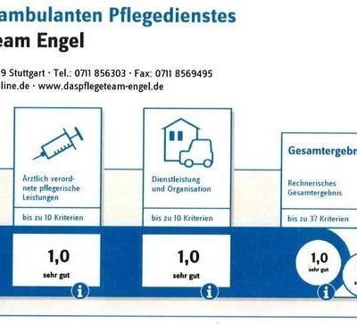 Qualität des ambulanten Pflegedienstes - das Pflegeteam ENGEL
